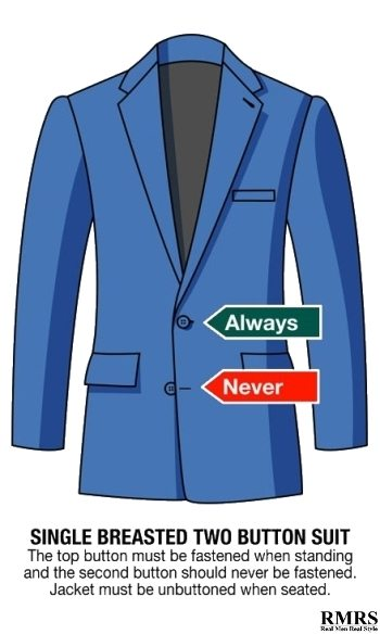 Buttoning Rules For Two-Button Suit Jackets