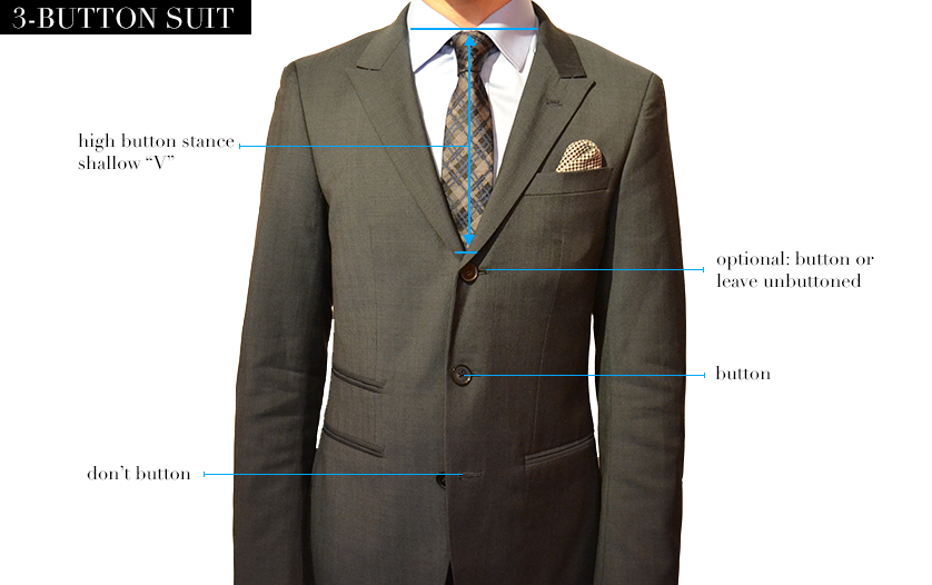 suit jacket buttons. Whereas ...